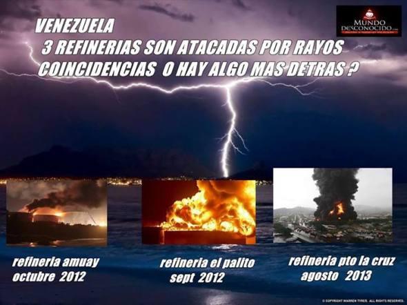 venezuela-refinerias-haarp
